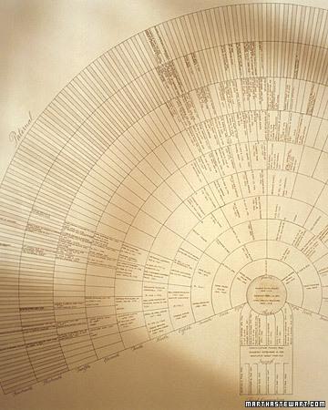 как нарисовать семейное дерево