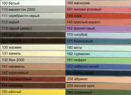 Подбор цвета затирки для швов плитки